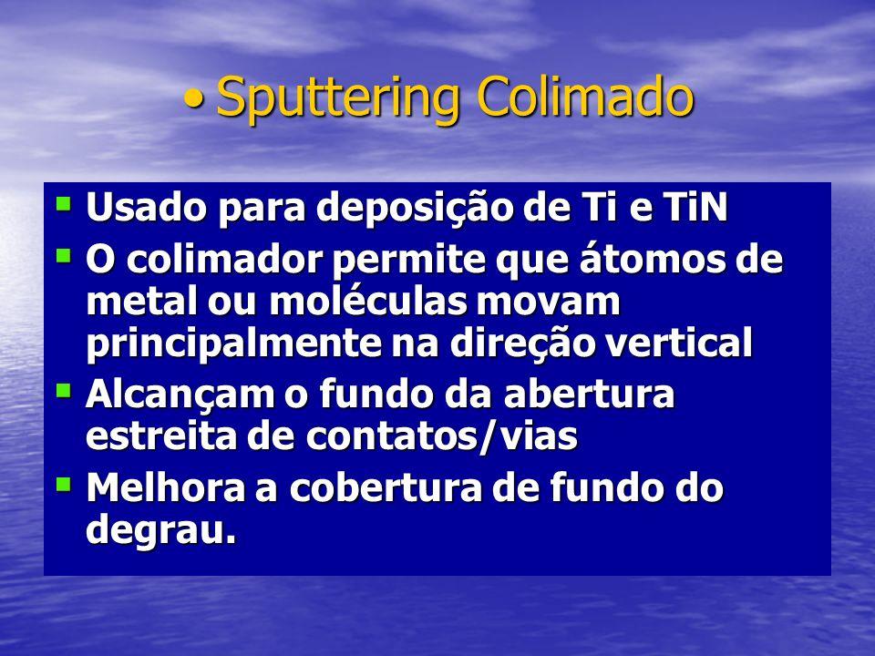 Sputtering ColimadoSputtering Colimado Usado para deposição de Ti e TiN Usado para deposição de Ti e TiN O colimador permite que átomos de metal ou mo