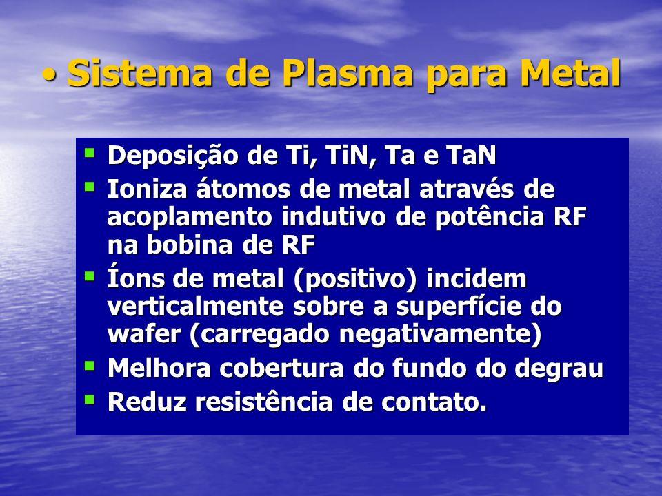 Sistema de Plasma para MetalSistema de Plasma para Metal Deposição de Ti, TiN, Ta e TaN Deposição de Ti, TiN, Ta e TaN Ioniza átomos de metal através