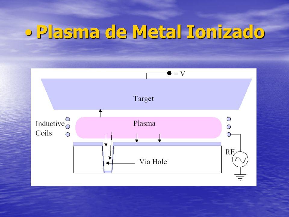 Plasma de Metal IonizadoPlasma de Metal Ionizado