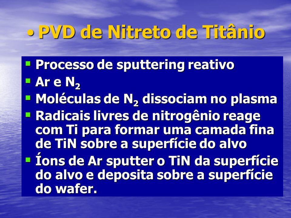 PVD de Nitreto de TitânioPVD de Nitreto de Titânio Processo de sputtering reativo Processo de sputtering reativo Ar e N 2 Ar e N 2 Moléculas de N 2 di