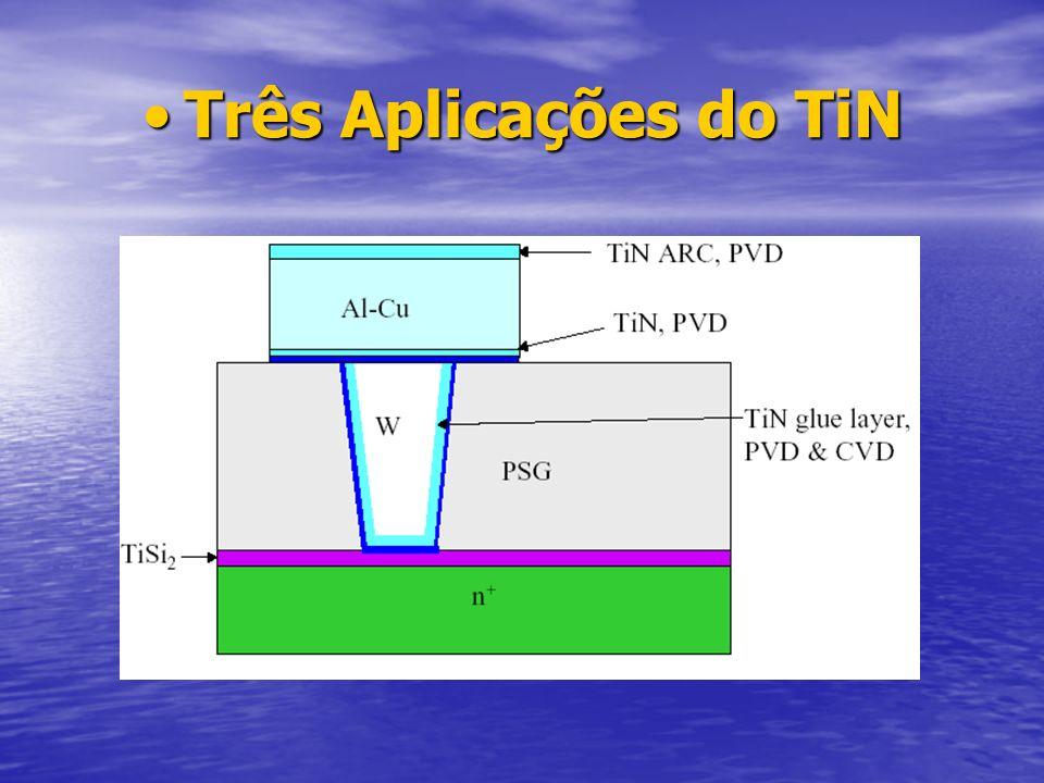Três Aplicações do TiNTrês Aplicações do TiN