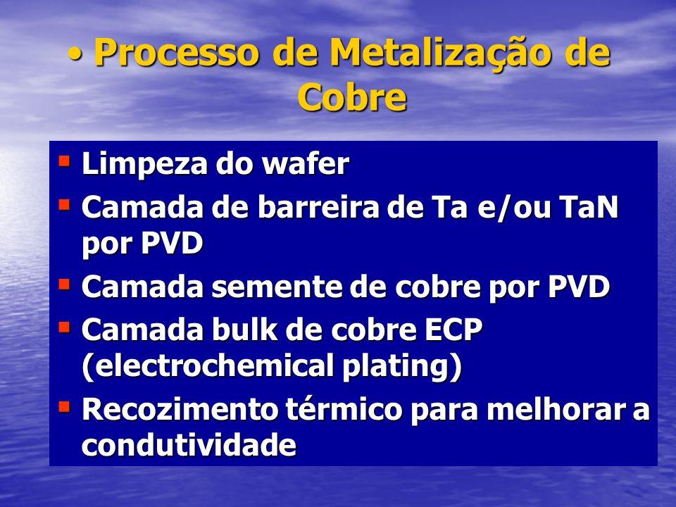 Processo de Metalização de CobreProcesso de Metalização de Cobre Limpeza do wafer Limpeza do wafer Camada de barreira de Ta e/ou TaN por PVD Camada de