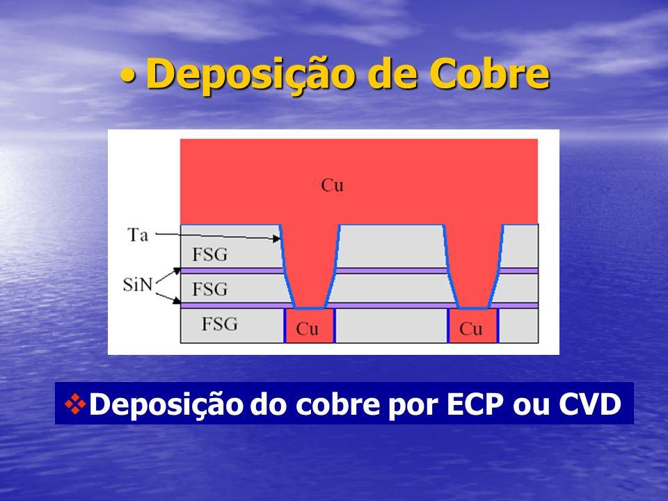 Deposição de CobreDeposição de Cobre Deposição do cobre por ECP ou CVD