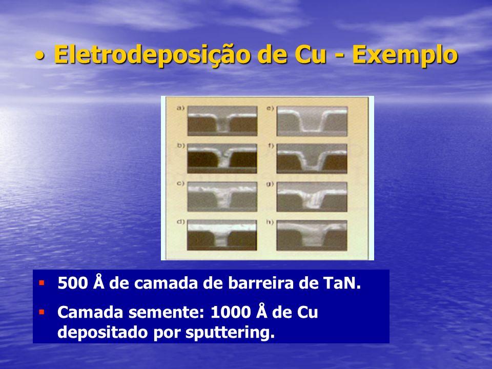 Eletrodeposição de Cu - ExemploEletrodeposição de Cu - Exemplo 500 Å de camada de barreira de TaN. Camada semente: 1000 Å de Cu depositado por sputter