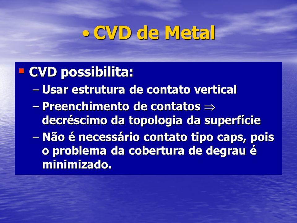 CVD de MetalCVD de Metal CVD possibilita: CVD possibilita: –Usar estrutura de contato vertical –Preenchimento de contatos decréscimo da topologia da s