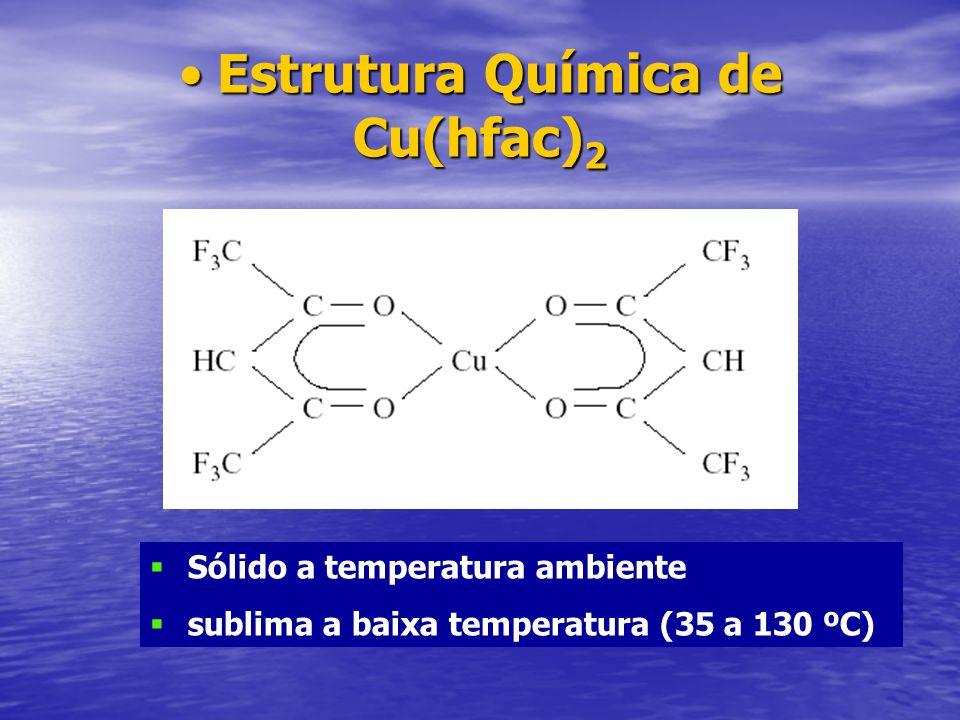 Estrutura Química de Cu(hfac) 2Estrutura Química de Cu(hfac) 2 Sólido a temperatura ambiente sublima a baixa temperatura (35 a 130 ºC)