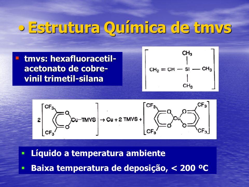 Estrutura Química de tmvsEstrutura Química de tmvs tmvs: hexafluoracetil- acetonato de cobre- vinil trimetil-silana tmvs: hexafluoracetil- acetonato d
