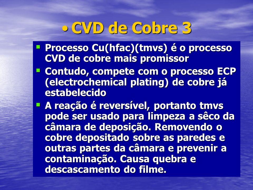 CVD de Cobre 3CVD de Cobre 3 Processo Cu(hfac)(tmvs) é o processo CVD de cobre mais promissor Processo Cu(hfac)(tmvs) é o processo CVD de cobre mais p
