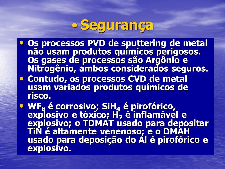 SegurançaSegurança Os processos PVD de sputtering de metal não usam produtos químicos perigosos. Os gases de processos são Argônio e Nitrogênio, ambos