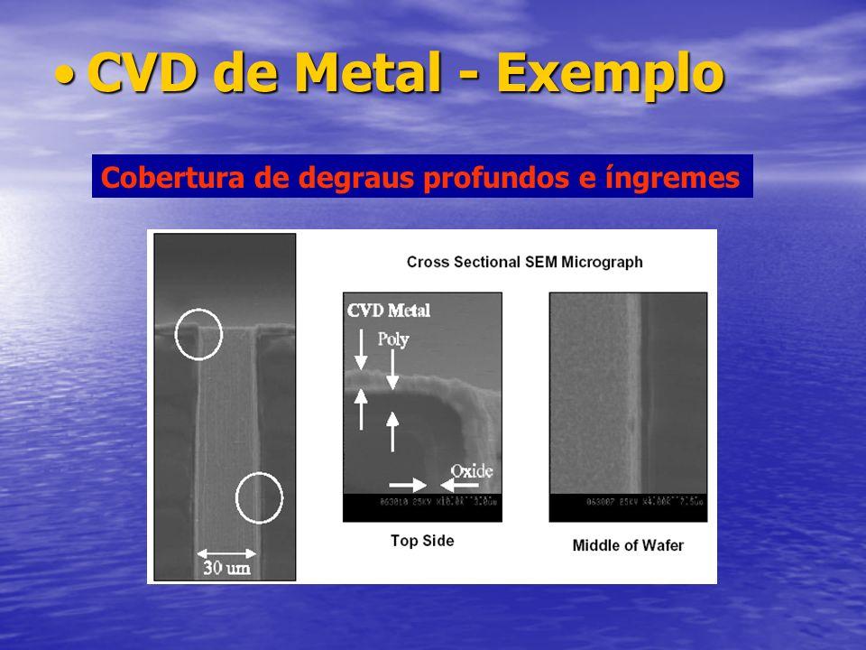 CVD de Metal - ExemploCVD de Metal - Exemplo Cobertura de degraus profundos e íngremes