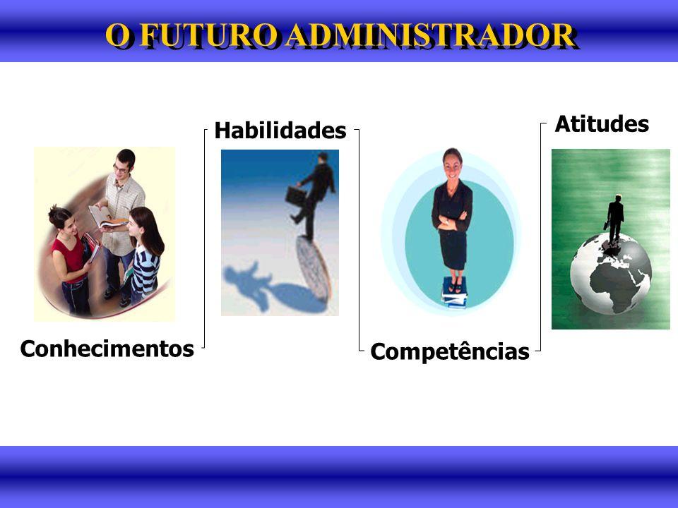 12 Conhecimentos Competências Habilidades Atitudes O FUTURO ADMINISTRADOR