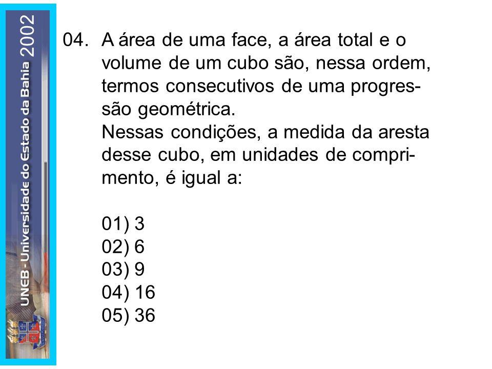 05.Os gráficos representam as funções f: R R; f(x) = mx+n e g: R R; g(x) = ax 2 +bx+c.