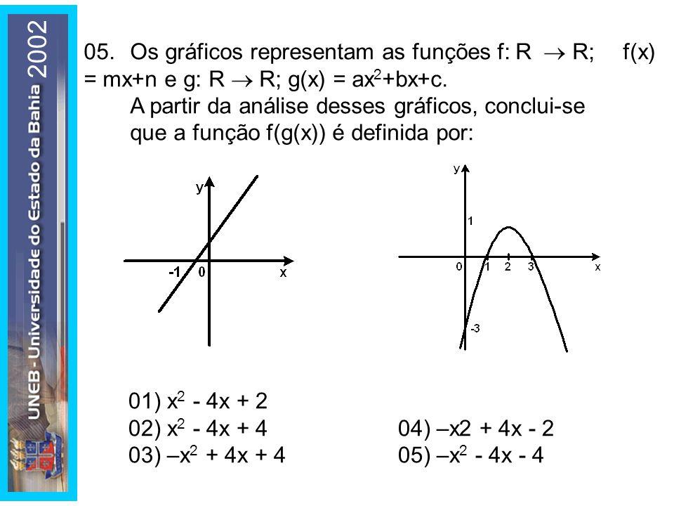 06.Sabendo-se que o gráfico da função f: R R; f(x) = m + 2 nx, passa pelos pontos (0, 2) e (1, 5), pode-se afirmar que o conjunto-solução da inequação f(x) 9 é igual a: 01) ]-, 3 ] 02) 03) ]-, 1] 04) [1, + [ 05) [0, + [ 2002
