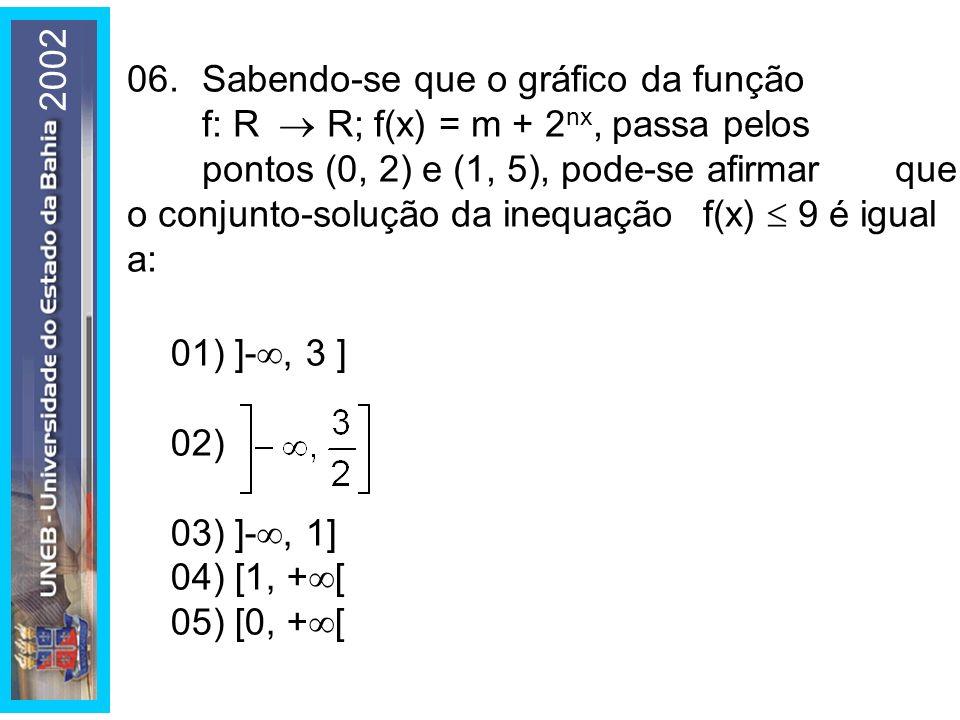 07.Sabendo-se que: log 2 x = 3log 2 27 + log 2, pode-se concluir que log 3 x é igual a: 01) -1 02) 0 03) 3 04) 9 05) 7 2002