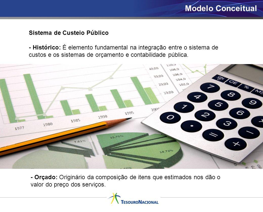 Modelo Conceitual Sistema de Custeio Público - Histórico: É elemento fundamental na integração entre o sistema de custos e os sistemas de orçamento e