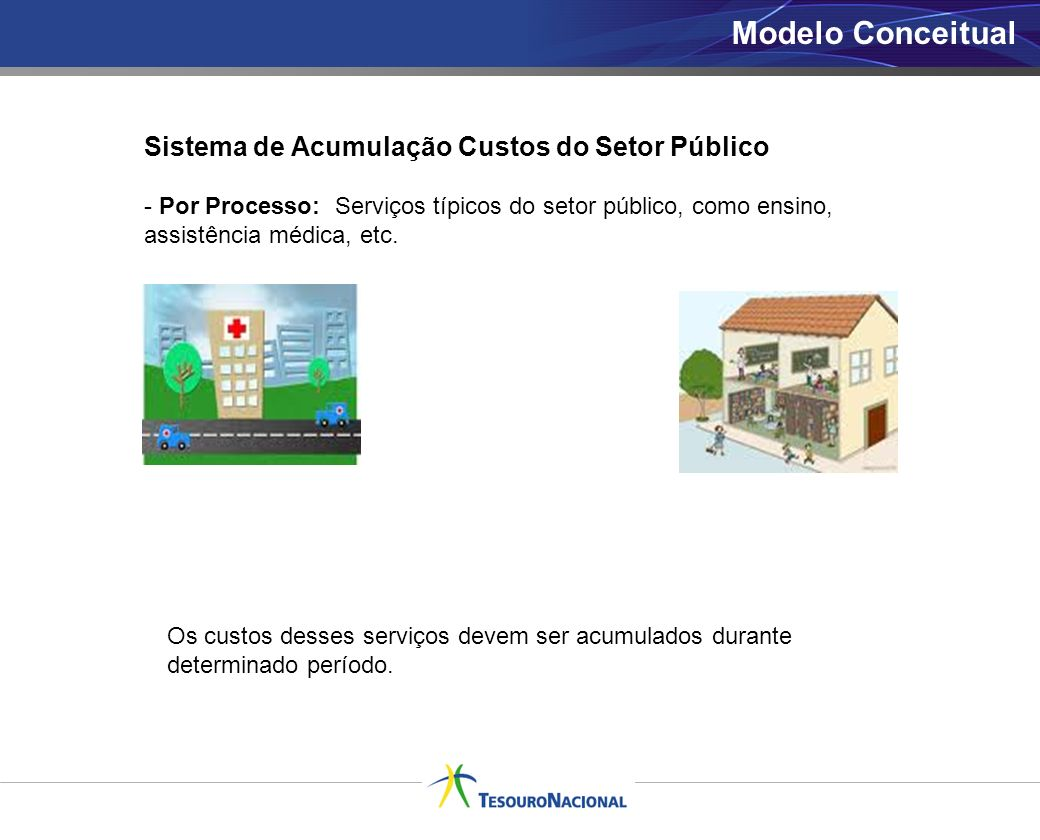 Sistema de Acumulação Custos do Setor Público - Por Processo: Serviços típicos do setor público, como ensino, assistência médica, etc. Os custos desse