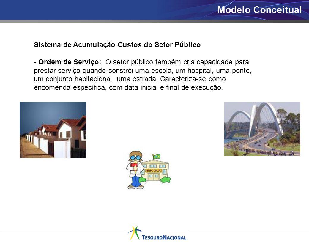 Modelo Conceitual Sistema de Acumulação Custos do Setor Público - Ordem de Serviço: O setor público também cria capacidade para prestar serviço quando