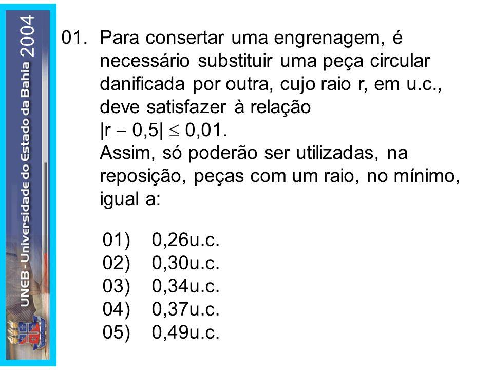 02.O número complexo z = a + bi, a, b R, b > 0, é tal que z 2 =.