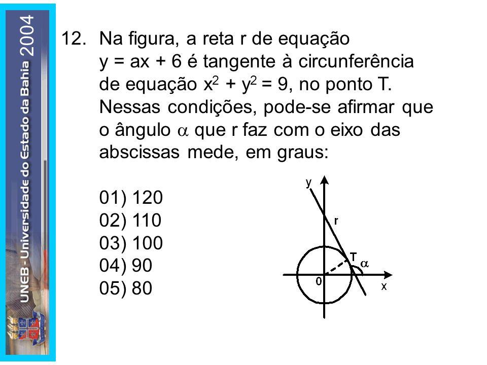 2004 12.Na figura, a reta r de equação y = ax + 6 é tangente à circunferência de equação x 2 + y 2 = 9, no ponto T. Nessas condições, pode-se afirmar