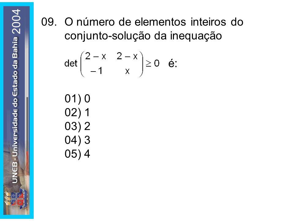 2004 10.Na figura, as retas r e s são para-lelas, e a altura do triângulo eqüilá-tero ABC mede u.c.