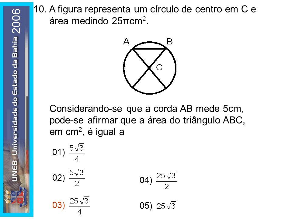 10.A figura representa um círculo de centro em C e área medindo 25πcm 2.