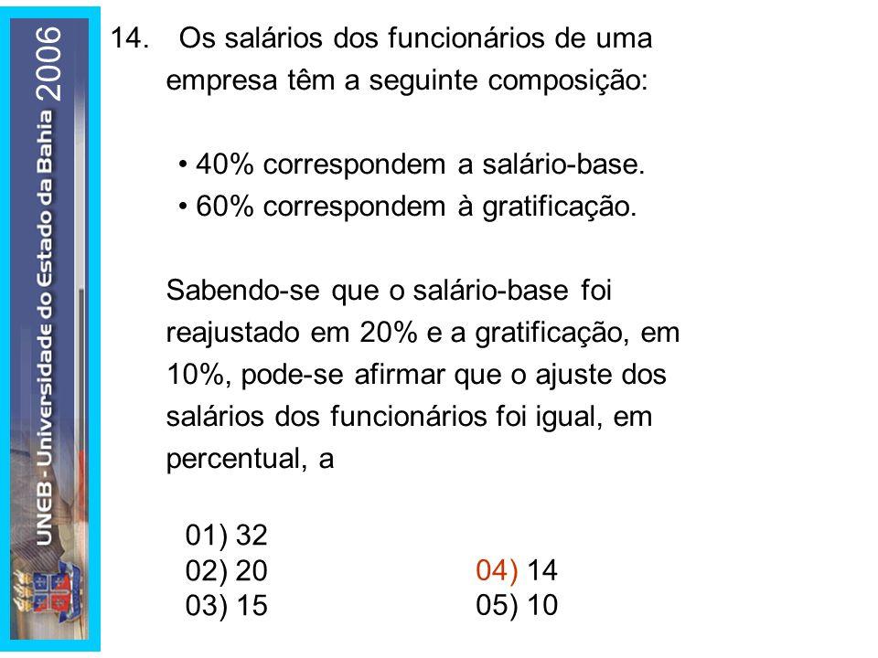 2006 14.Os salários dos funcionários de uma empresa têm a seguinte composição: 40% correspondem a salário-base.