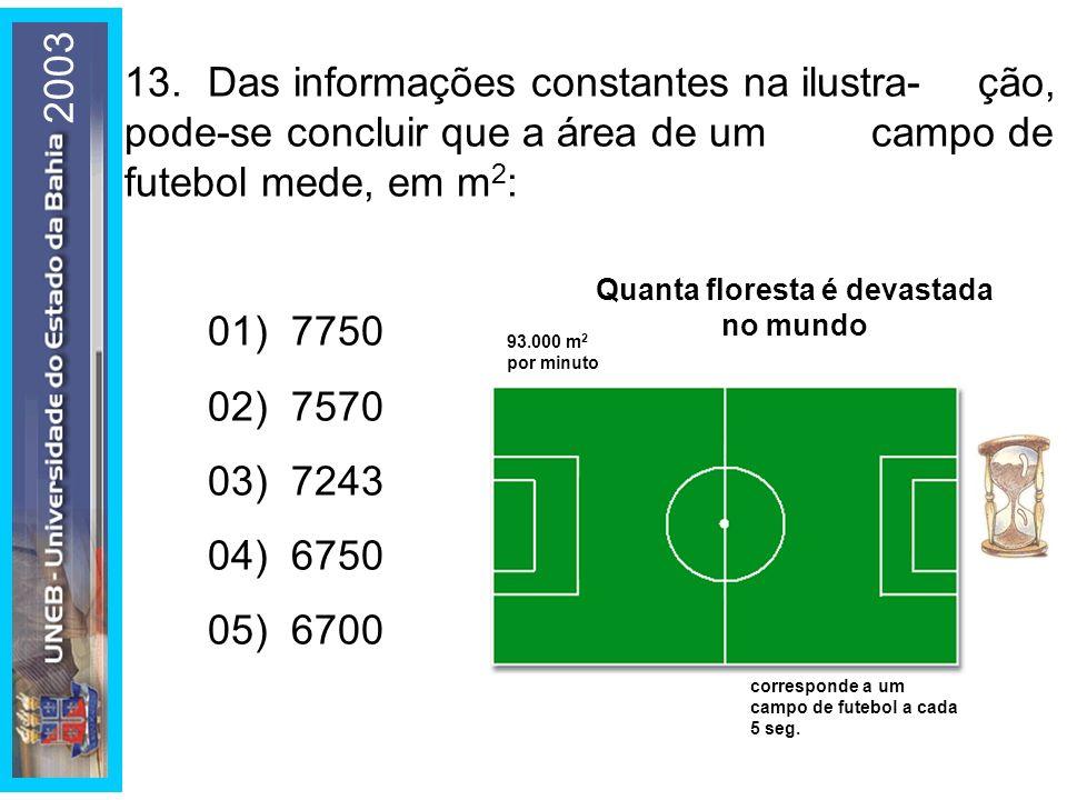 2003 13.Das informações constantes na ilustra-ção, pode-se concluir que a área de um campo de futebol mede, em m 2 : 01) 7750 02) 7570 03) 7243 04) 67