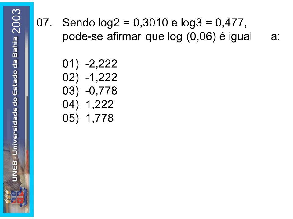 2003 07.Sendo log2 = 0,3010 e log3 = 0,477, pode-se afirmar que log (0,06) é igual a: 01) -2,222 02) -1,222 03) -0,778 04) 1,222 05) 1,778