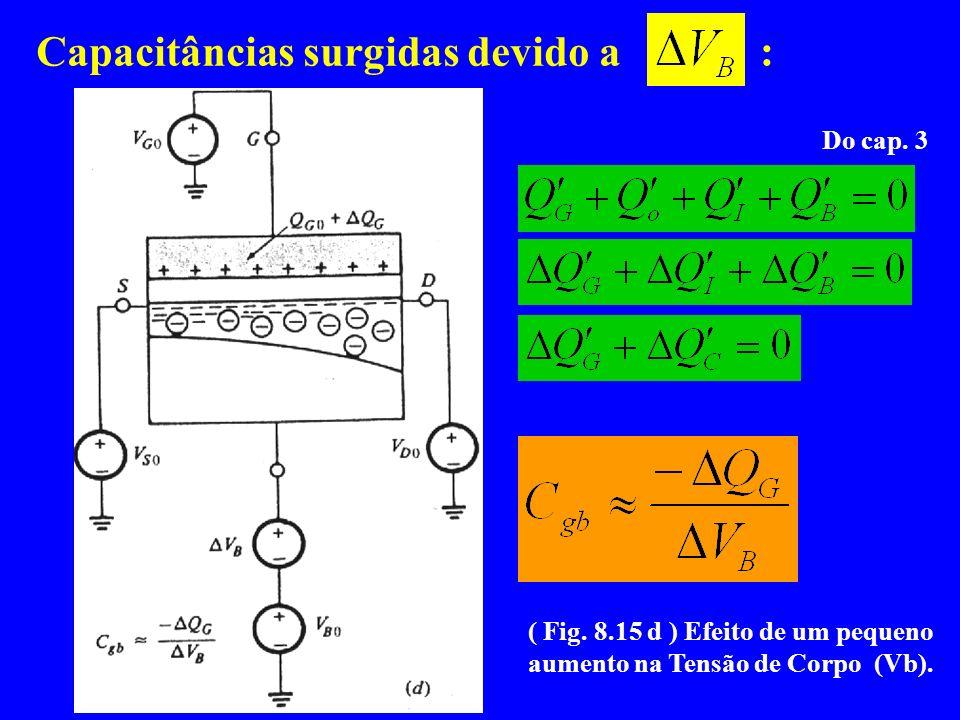 ( Fig. 8.15 d ) Efeito de um pequeno aumento na Tensão de Corpo (Vb). Capacitâncias surgidas devido a : Do cap. 3