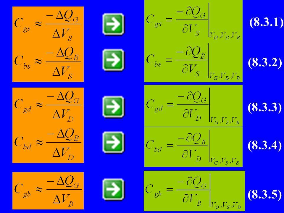 (8.3.1) (8.3.2) (8.3.3) (8.3.4) (8.3.5)