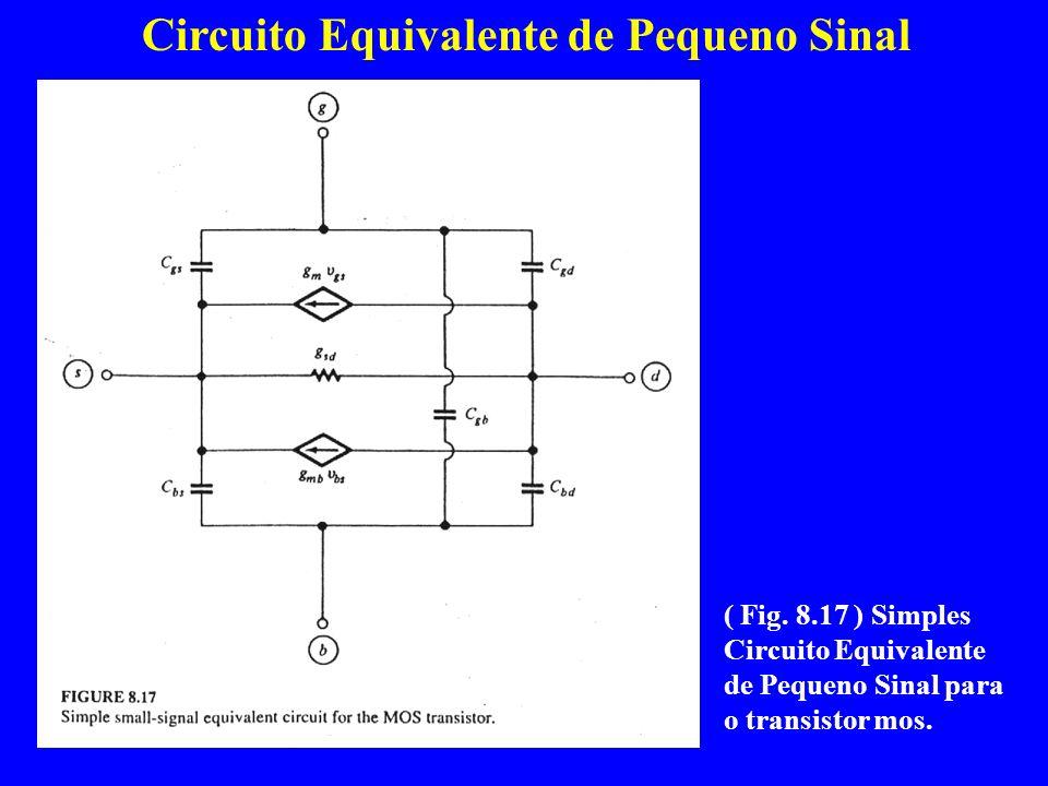 Circuito Equivalente de Pequeno Sinal ( Fig. 8.17 ) Simples Circuito Equivalente de Pequeno Sinal para o transistor mos.