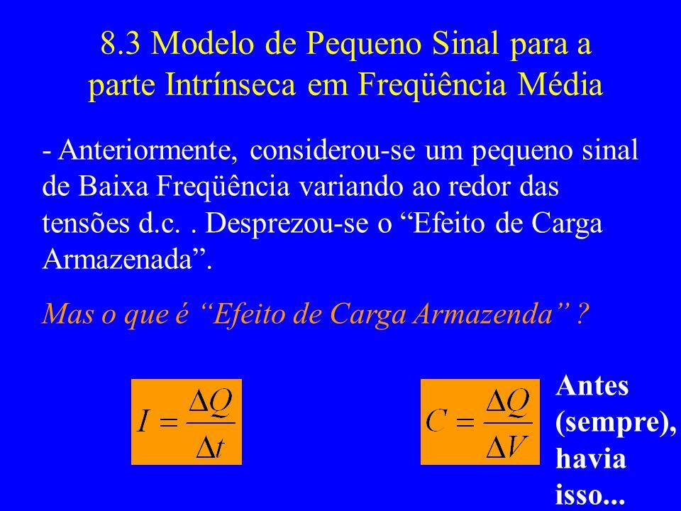8.3 Modelo de Pequeno Sinal para a parte Intrínseca em Freqüência Média - Anteriormente, considerou-se um pequeno sinal de Baixa Freqüência variando a