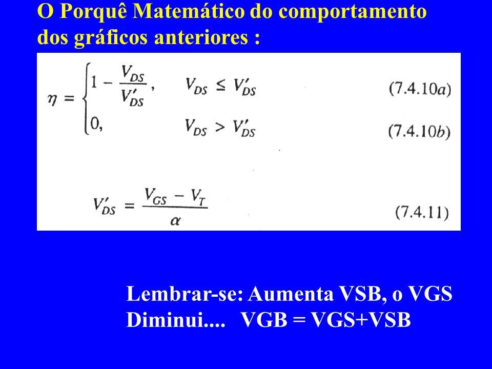 O Porquê Matemático do comportamento dos gráficos anteriores : Lembrar-se: Aumenta VSB, o VGS Diminui.... VGB = VGS+VSB