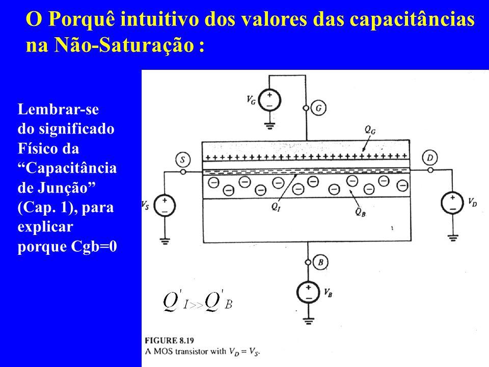 O Porquê intuitivo dos valores das capacitâncias na Não-Saturação : Lembrar-se do significado Físico da Capacitância de Junção (Cap. 1), para explicar
