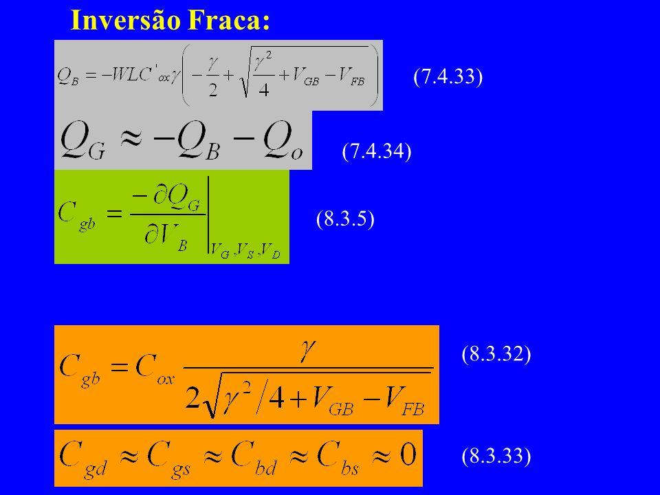 Inversão Fraca: (7.4.33) (8.3.5) (7.4.34) (8.3.33) (8.3.32)