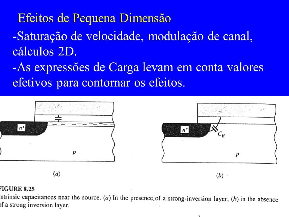 Efeitos de Pequena Dimensão -Saturação de velocidade, modulação de canal, cálculos 2D. -As expressões de Carga levam em conta valores efetivos para co
