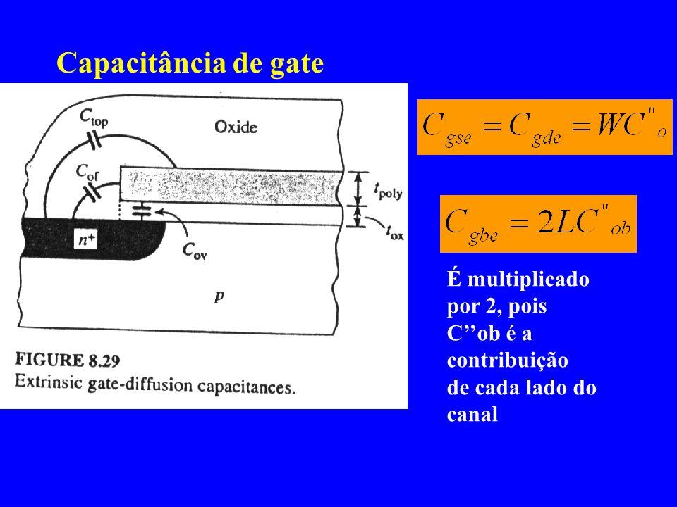 Capacitância de gate É multiplicado por 2, pois Cob é a contribuição de cada lado do canal
