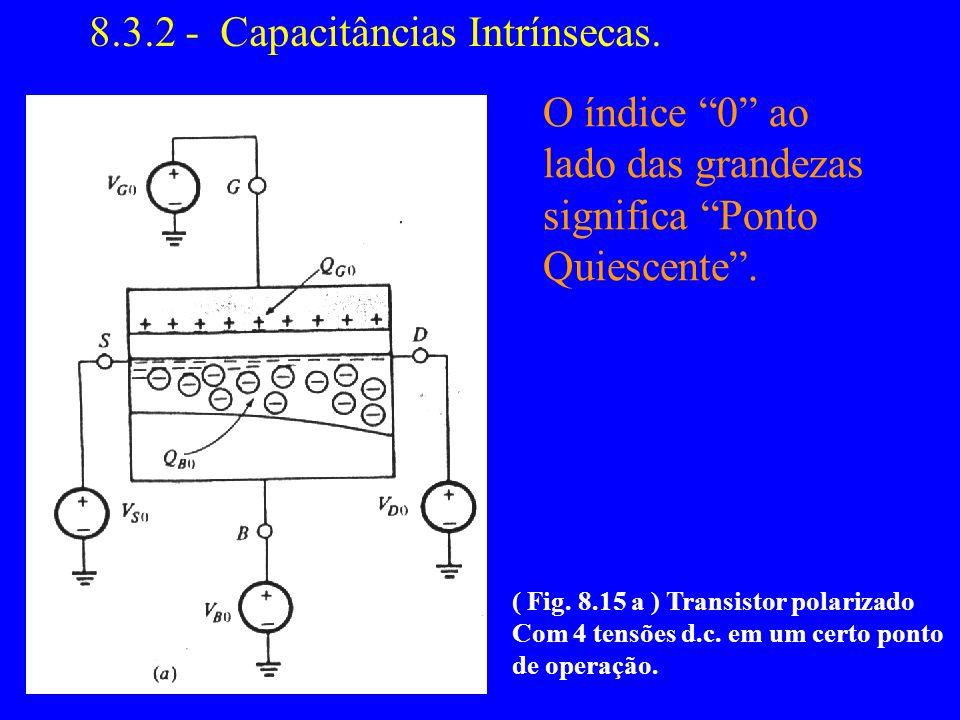 8.3.2 - Capacitâncias Intrínsecas. O índice 0 ao lado das grandezas significa Ponto Quiescente. ( Fig. 8.15 a ) Transistor polarizado Com 4 tensões d.