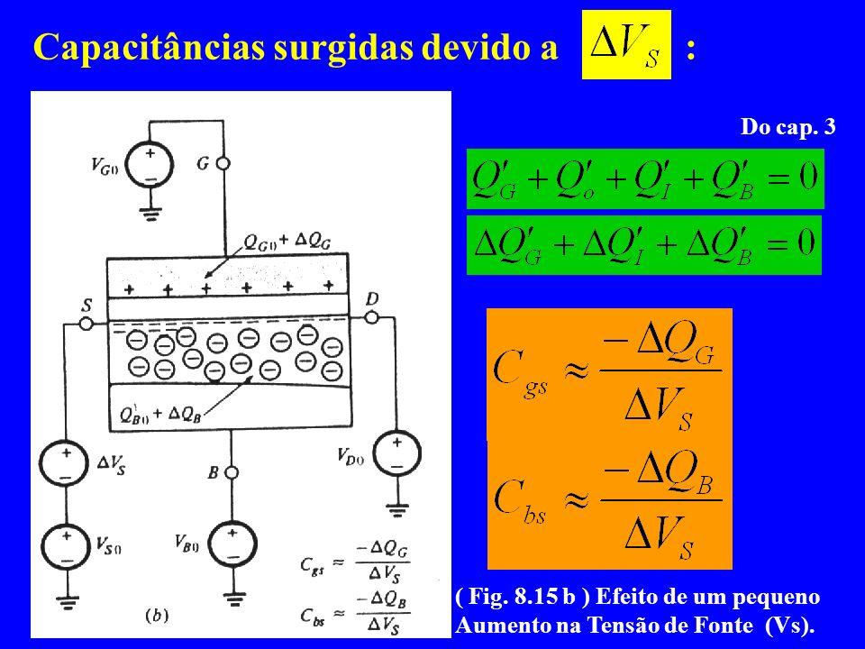 ( Fig. 8.15 b ) Efeito de um pequeno Aumento na Tensão de Fonte (Vs). Capacitâncias surgidas devido a : Do cap. 3