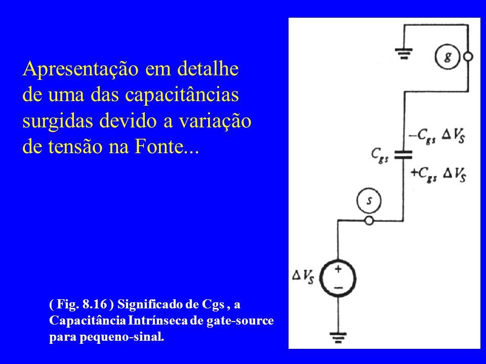 ( Fig. 8.16 ) Significado de Cgs, a Capacitância Intrínseca de gate-source para pequeno-sinal. Apresentação em detalhe de uma das capacitâncias surgid
