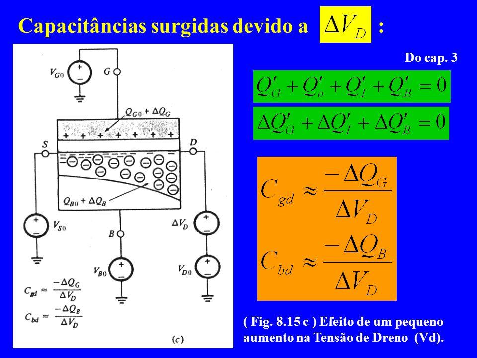 ( Fig. 8.15 c ) Efeito de um pequeno aumento na Tensão de Dreno (Vd). Capacitâncias surgidas devido a : Do cap. 3