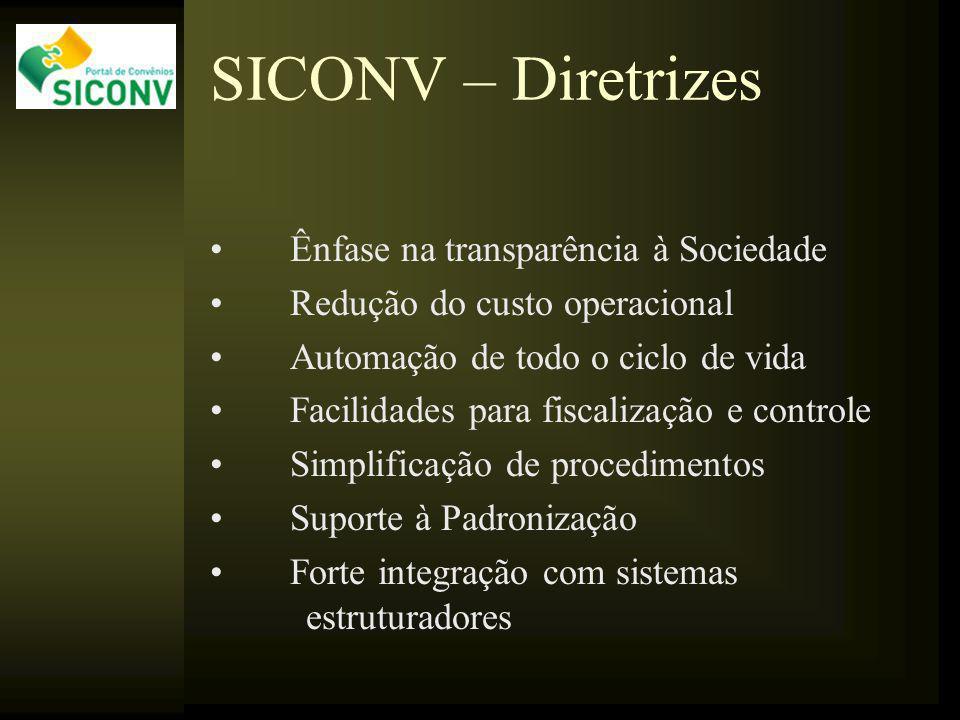 SICONV – Diretrizes Ênfase na transparência à Sociedade Redução do custo operacional Automação de todo o ciclo de vida Facilidades para fiscalização e controle Simplificação de procedimentos Suporte à Padronização Forte integração com sistemas estruturadores
