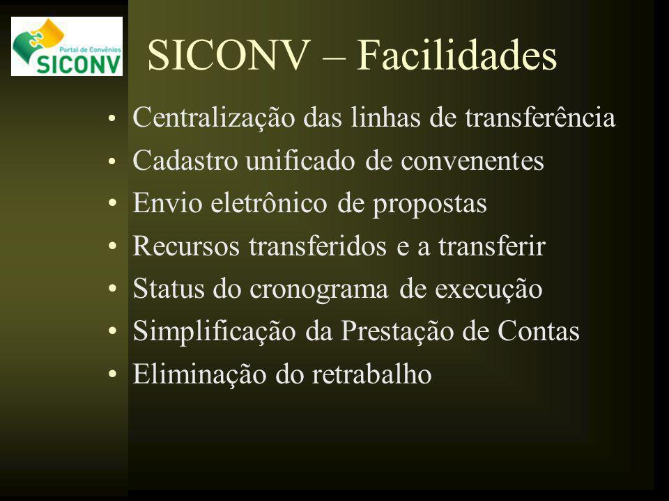 SICONV – Facilidades Centralização das linhas de transferência Cadastro unificado de convenentes Envio eletrônico de propostas Recursos transferidos e a transferir Status do cronograma de execução Simplificação da Prestação de Contas Eliminação do retrabalho