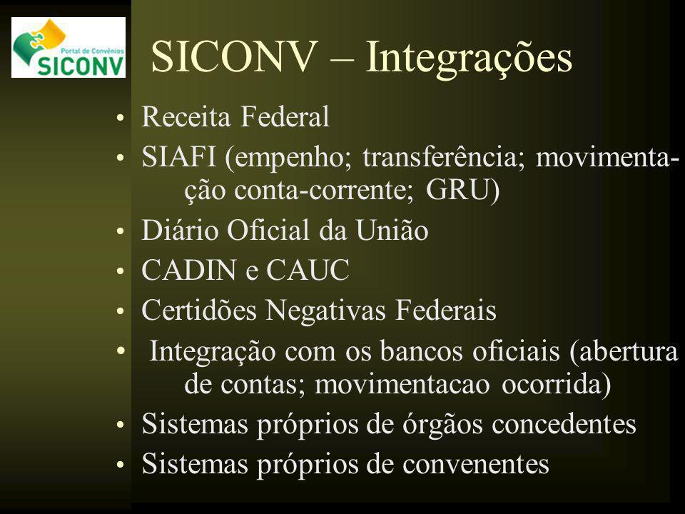 SICONV – Integrações Receita Federal SIAFI (empenho; transferência; movimenta- ção conta-corrente; GRU) Diário Oficial da União CADIN e CAUC Certidões