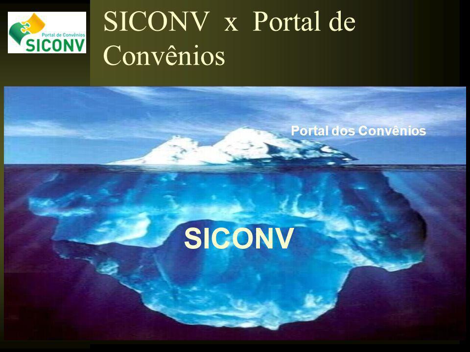SICONV x Portal de Convênios Portal dos Convênios SICONV