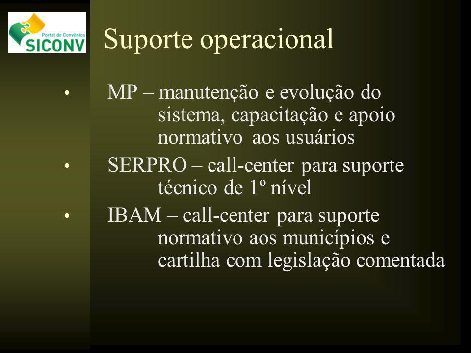 Suporte operacional MP – manutenção e evolução do sistema, capacitação e apoio normativoaos usuários SERPRO – call-center para suporte técnico de 1º nível IBAM – call-center para suporte normativo aos municípios e cartilha com legislação comentada