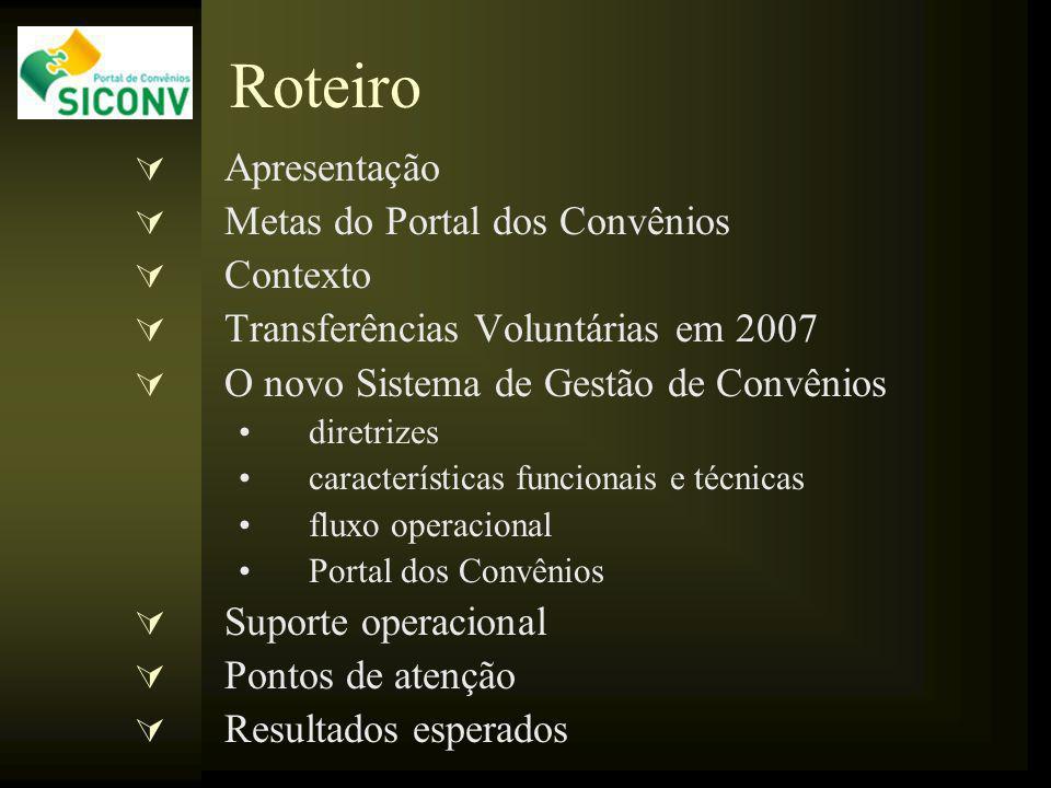 Roteiro Apresentação Metas do Portal dos Convênios Contexto Transferências Voluntárias em 2007 O novo Sistema de Gestão de Convênios diretrizes caract