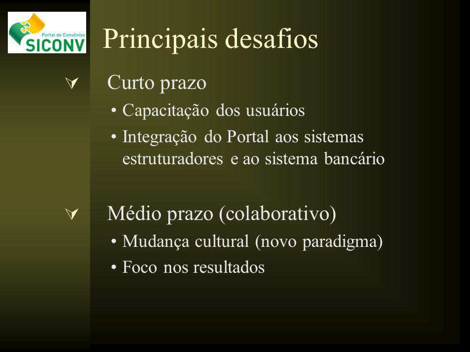 Principais desafios Curto prazo Capacitação dos usuários Integração do Portal aos sistemas estruturadores e ao sistema bancário Médio prazo (colaborativo) Mudança cultural (novo paradigma) Foco nos resultados