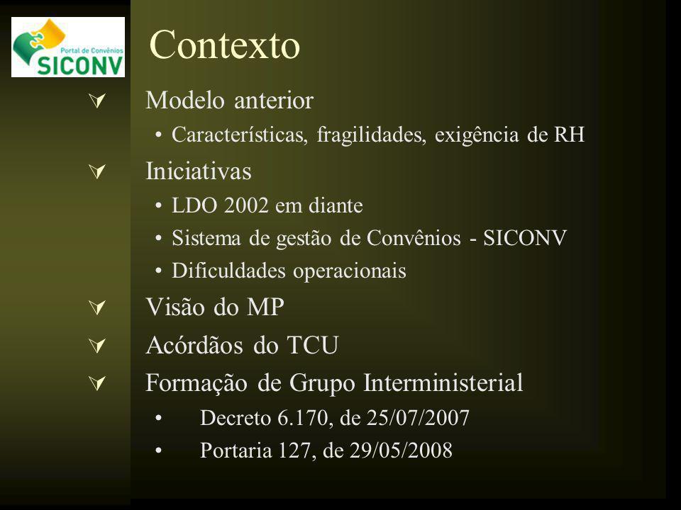 Contexto Modelo anterior Características, fragilidades, exigência de RH Iniciativas LDO 2002 em diante Sistema de gestão de Convênios - SICONV Dificuldades operacionais Visão do MP Acórdãos do TCU Formação de Grupo Interministerial Decreto 6.170, de 25/07/2007 Portaria 127, de 29/05/2008