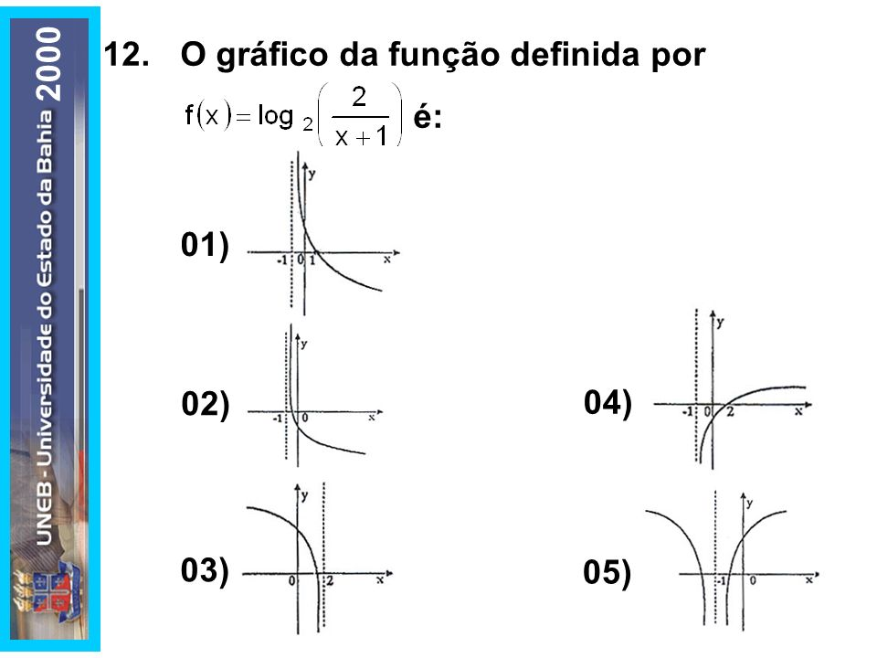 12.O gráfico da função definida por é: 03) 02) 01) 04) 05) 2000